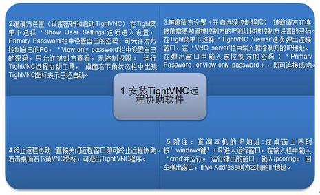 TightVNC的使用方法,网络人为你解答